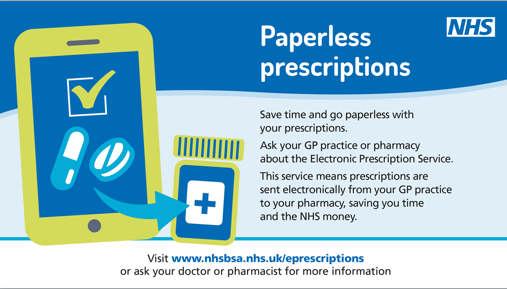 Image result for paperless prescriptions